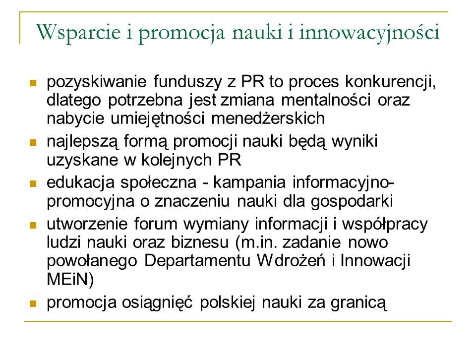 Wsparcie i promocja nauki i innowacyjności