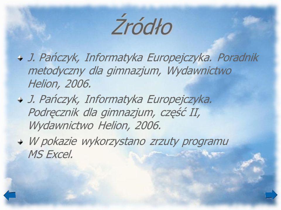Źródło J. Pańczyk, Informatyka Europejczyka. Poradnik metodyczny dla gimnazjum, Wydawnictwo Helion, 2006.