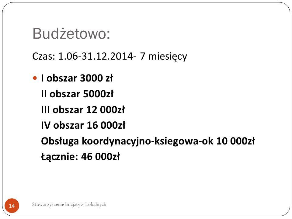 Budżetowo: Czas: 1.06-31.12.2014- 7 miesięcy