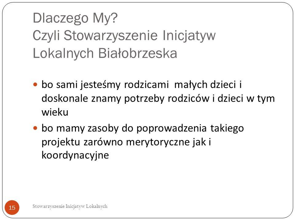 Dlaczego My Czyli Stowarzyszenie Inicjatyw Lokalnych Białobrzeska