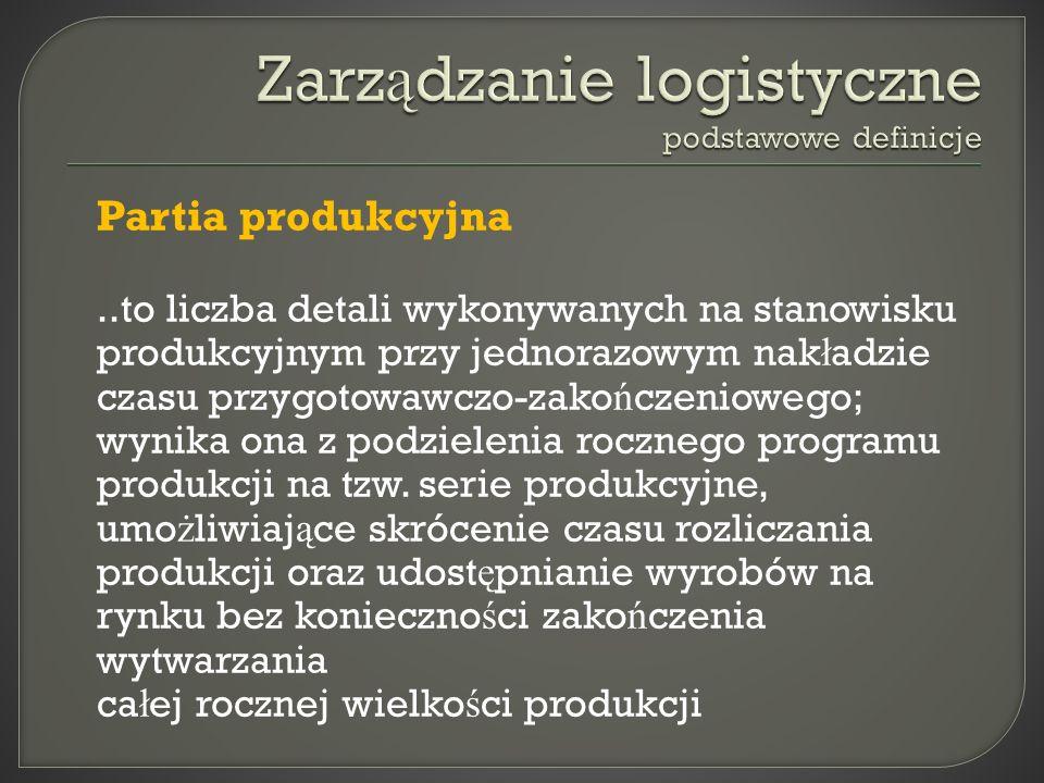 Zarządzanie logistyczne podstawowe definicje