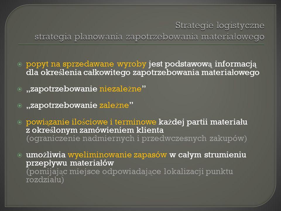 Strategie logistyczne strategia planowania zapotrzebowania materiałowego