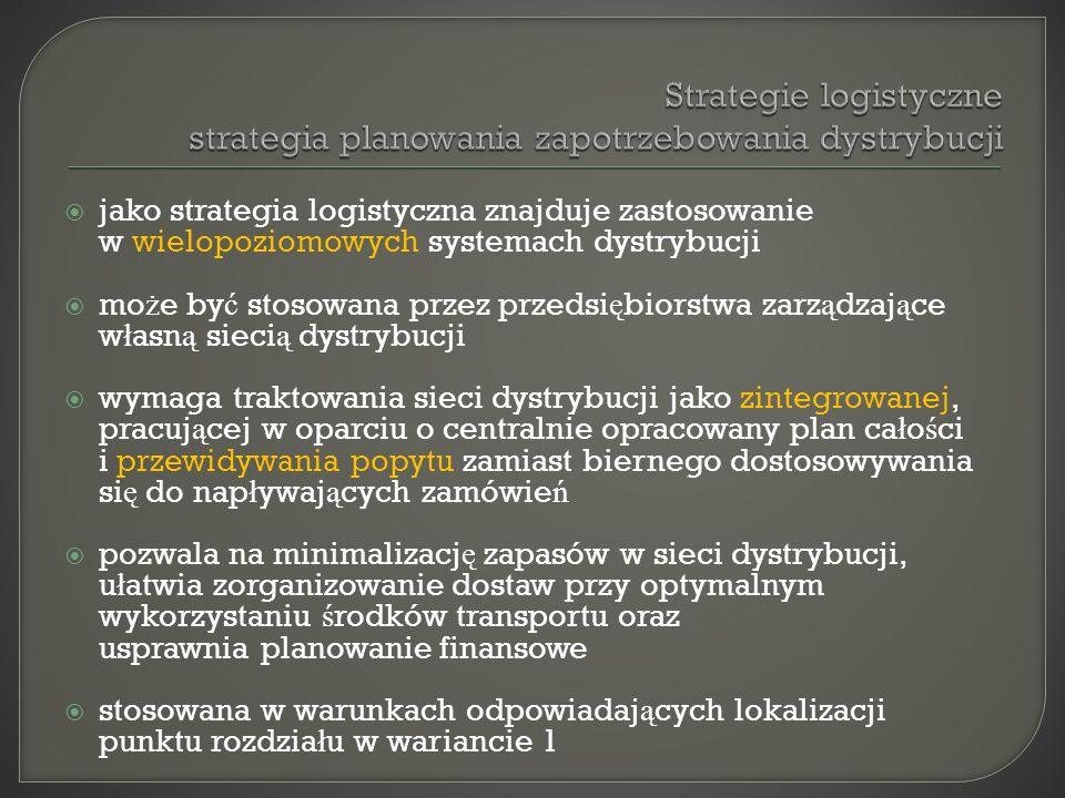 Strategie logistyczne strategia planowania zapotrzebowania dystrybucji
