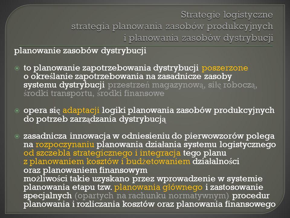 Strategie logistyczne strategia planowania zasobów produkcyjnych i planowania zasobów dystrybucji