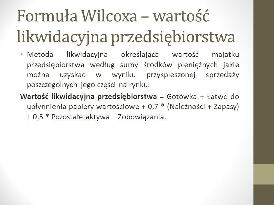 Formuła Wilcoxa – wartość likwidacyjna przedsiębiorstwa