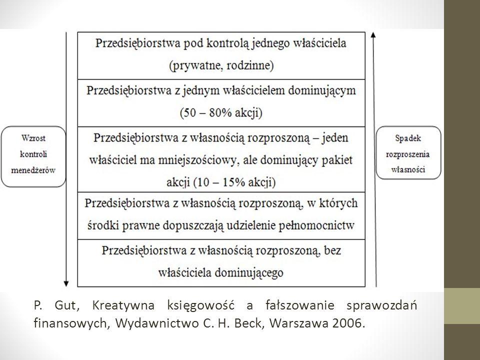 P. Gut, Kreatywna księgowość a fałszowanie sprawozdań finansowych, Wydawnictwo C.