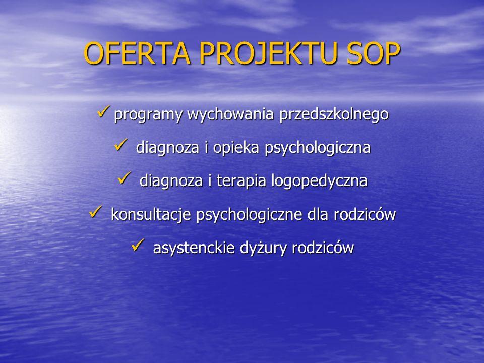 OFERTA PROJEKTU SOP programy wychowania przedszkolnego