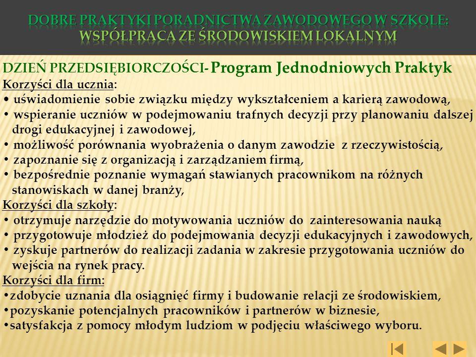 DZIEŃ PRZEDSIĘBIORCZOŚCI- Program Jednodniowych Praktyk