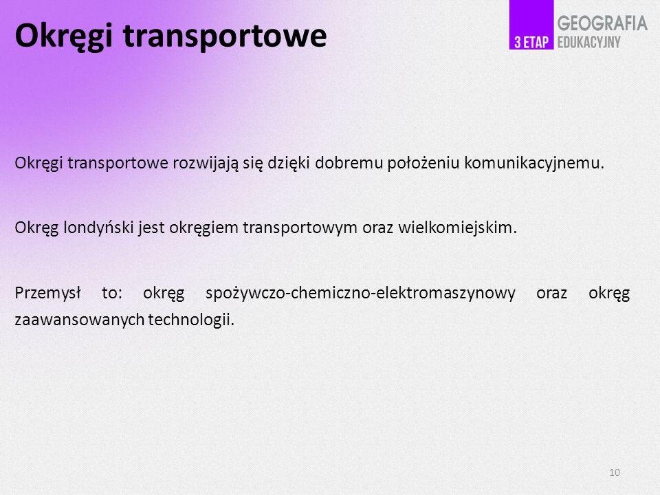Okręgi transportowe Okręgi transportowe rozwijają się dzięki dobremu położeniu komunikacyjnemu.