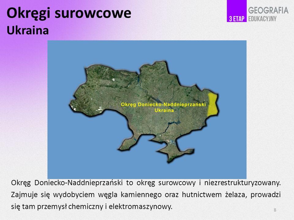 Okręgi surowcowe Ukraina
