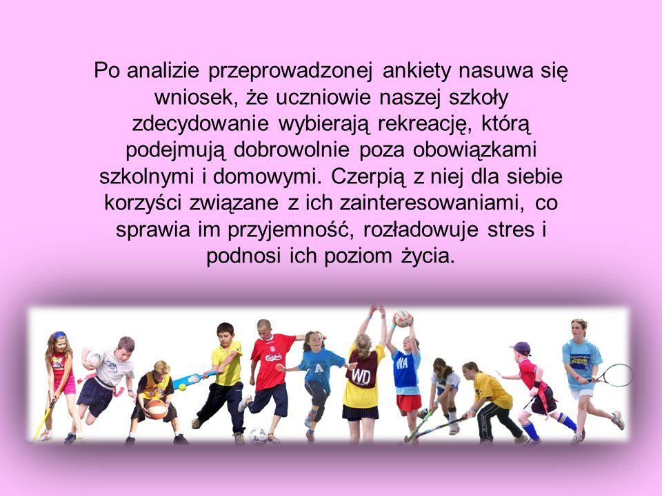 Po analizie przeprowadzonej ankiety nasuwa się wniosek, że uczniowie naszej szkoły zdecydowanie wybierają rekreację, którą podejmują dobrowolnie poza obowiązkami szkolnymi i domowymi.