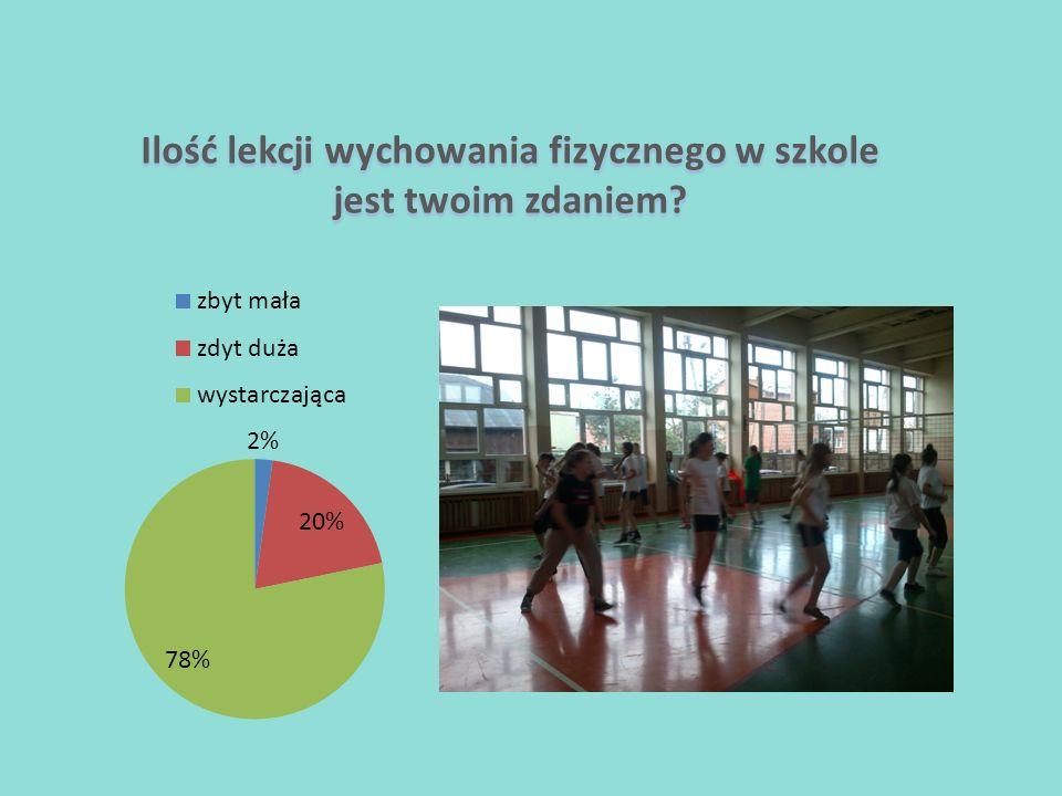 Ilość lekcji wychowania fizycznego w szkole jest twoim zdaniem