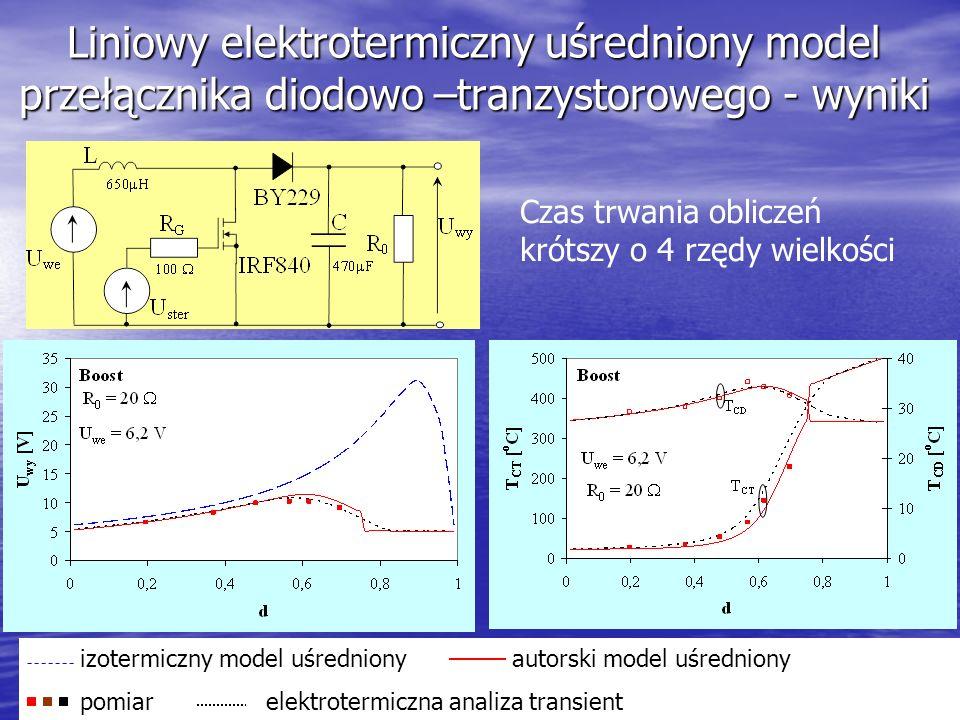 Liniowy elektrotermiczny uśredniony model przełącznika diodowo –tranzystorowego - wyniki
