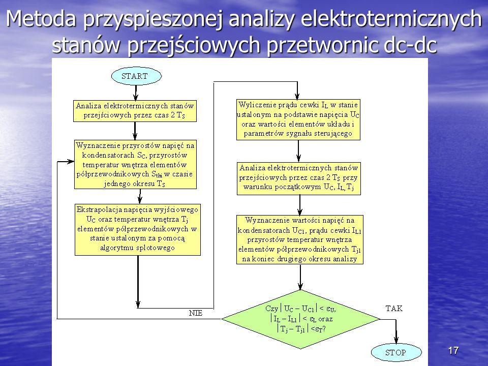 Metoda przyspieszonej analizy elektrotermicznych stanów przejściowych przetwornic dc-dc