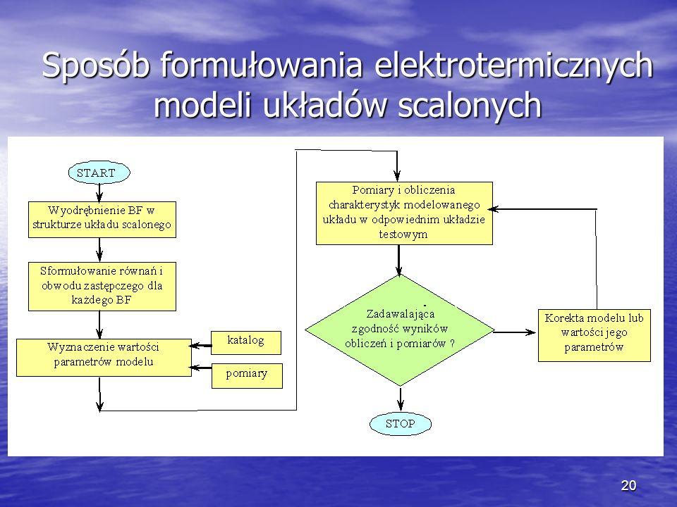 Sposób formułowania elektrotermicznych modeli układów scalonych