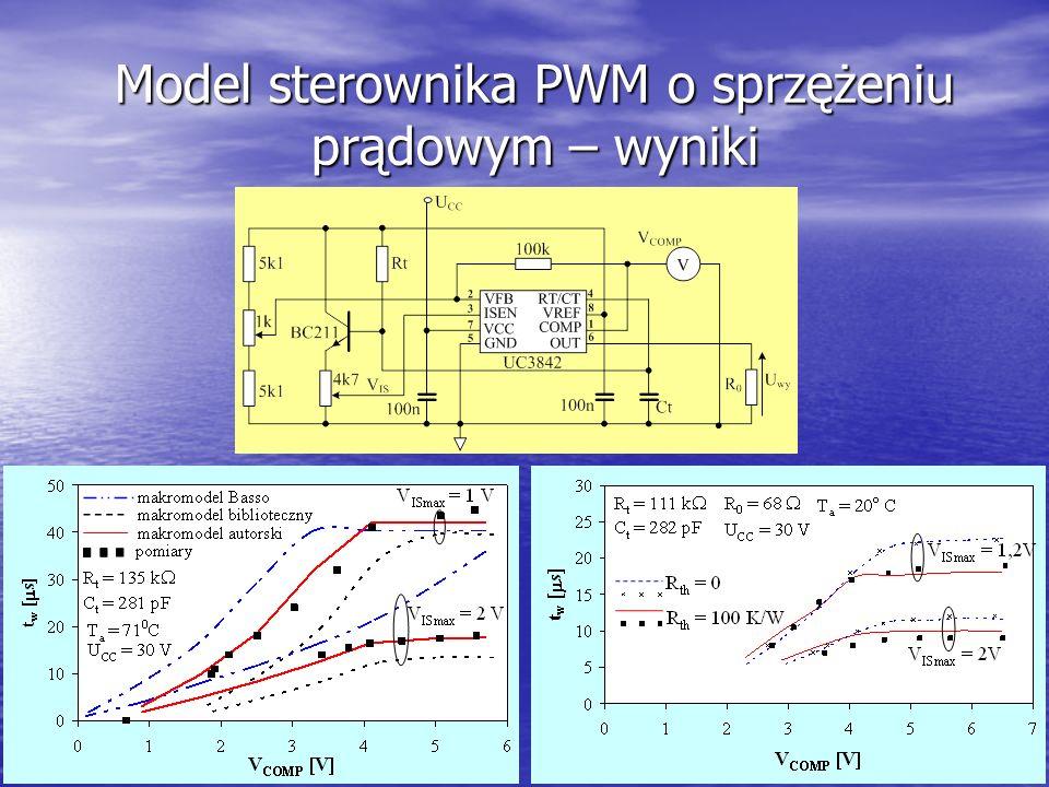 Model sterownika PWM o sprzężeniu prądowym – wyniki