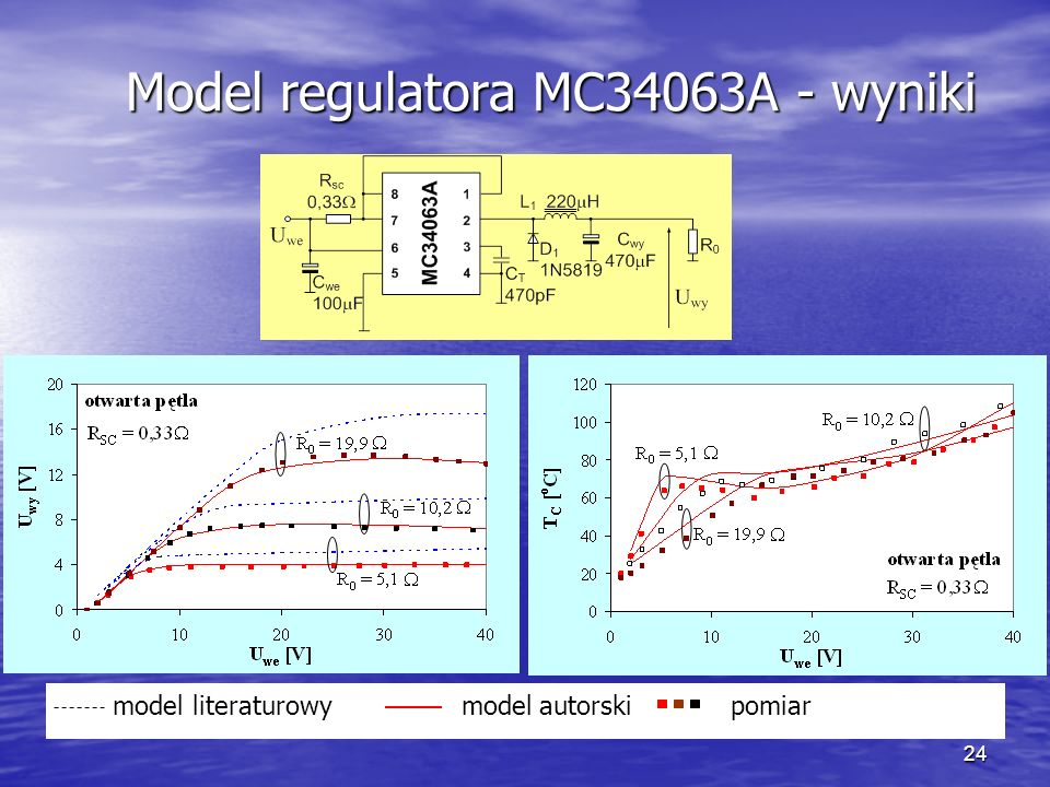 Model regulatora MC34063A - wyniki
