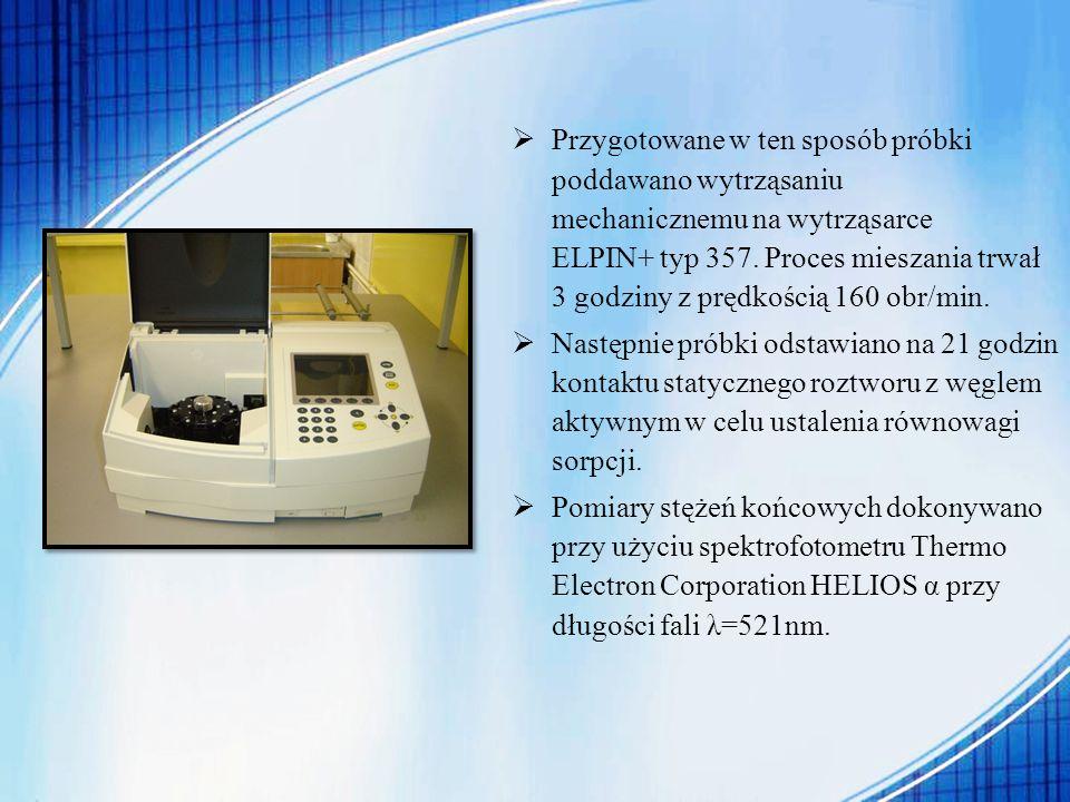 Przygotowane w ten sposób próbki poddawano wytrząsaniu mechanicznemu na wytrząsarce ELPIN+ typ 357. Proces mieszania trwał 3 godziny z prędkością 160 obr/min.