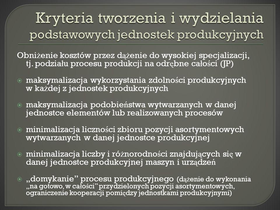 Kryteria tworzenia i wydzielania podstawowych jednostek produkcyjnych