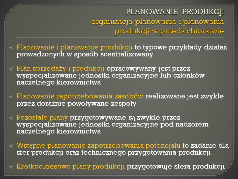 PLANOWANIE PRODUKCJI organizacja planowania i planowania produkcji w przedsiębiorstwie