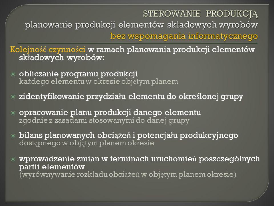 STEROWANIE PRODUKCJĄ planowanie produkcji elementów składowych wyrobów bez wspomagania informatycznego