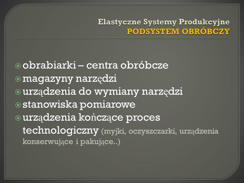 Elastyczne Systemy Produkcyjne PODSYSTEM OBRÓBCZY