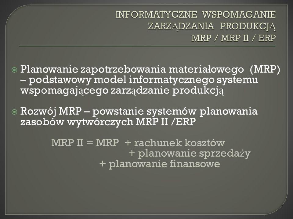 INFORMATYCZNE WSPOMAGANIE ZARZĄDZANIA PRODUKCJĄ MRP / MRP II / ERP