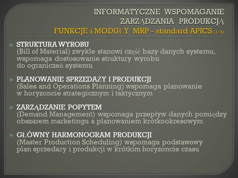INFORMATYCZNE WSPOMAGANIE ZARZĄDZANIA PRODUKCJĄ FUNKCJE i MODUŁY MRP - standard APICS (1/4)