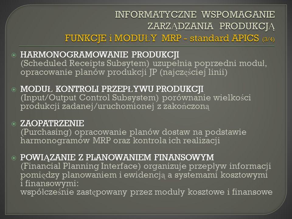 INFORMATYCZNE WSPOMAGANIE ZARZĄDZANIA PRODUKCJĄ FUNKCJE i MODUŁY MRP - standard APICS (3/4)