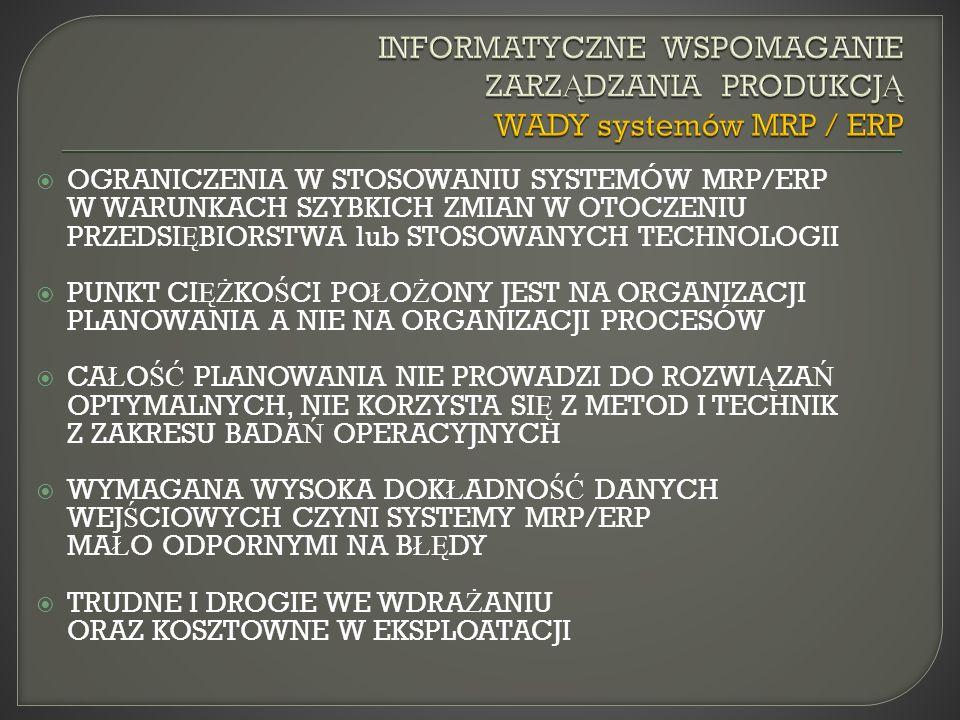 INFORMATYCZNE WSPOMAGANIE ZARZĄDZANIA PRODUKCJĄ WADY systemów MRP / ERP