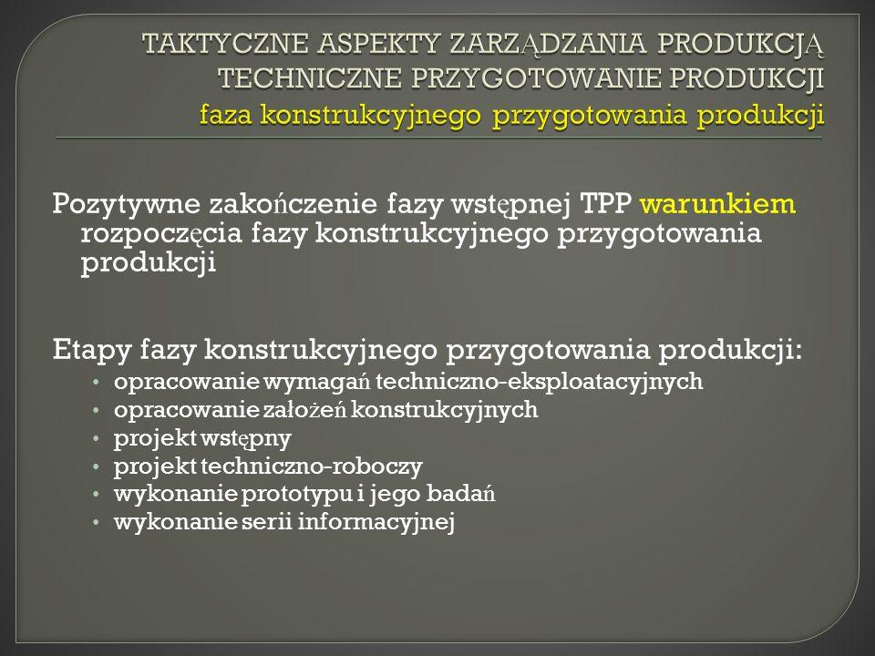 Etapy fazy konstrukcyjnego przygotowania produkcji: