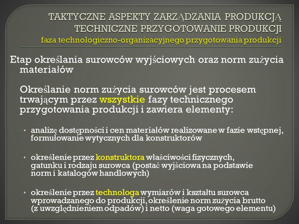 Etap określania surowców wyjściowych oraz norm zużycia materiałów
