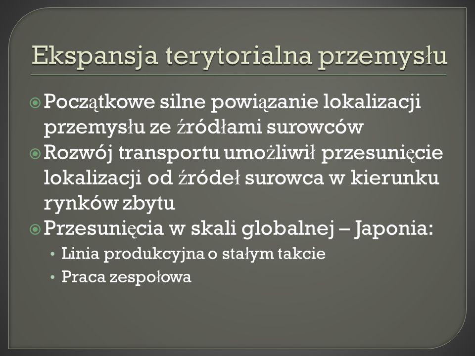 Ekspansja terytorialna przemysłu
