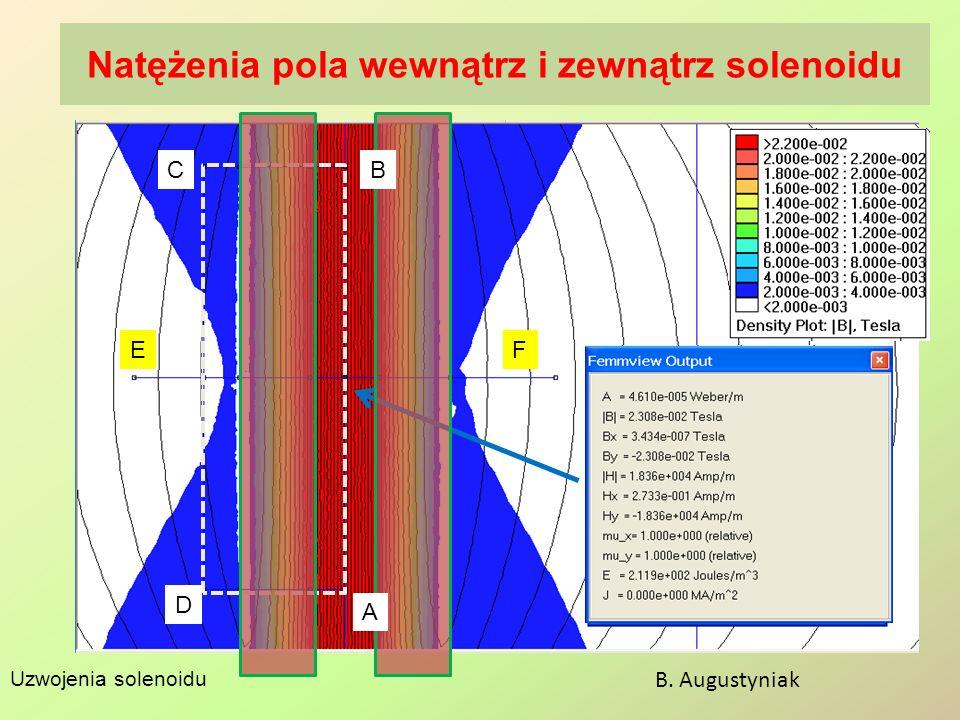 Natężenia pola wewnątrz i zewnątrz solenoidu