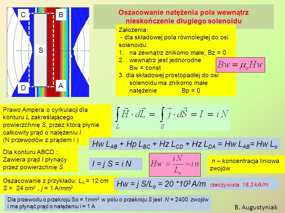 Oszacowanie natężenia pola wewnątrz nieskończenie długiego solenoidu
