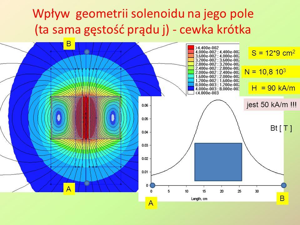 Wpływ geometrii solenoidu na jego pole (ta sama gęstość prądu j) - cewka krótka