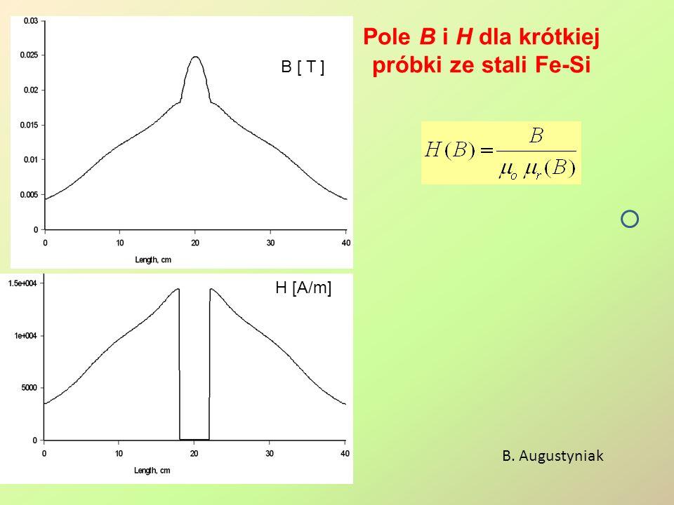 Pole B i H dla krótkiej próbki ze stali Fe-Si