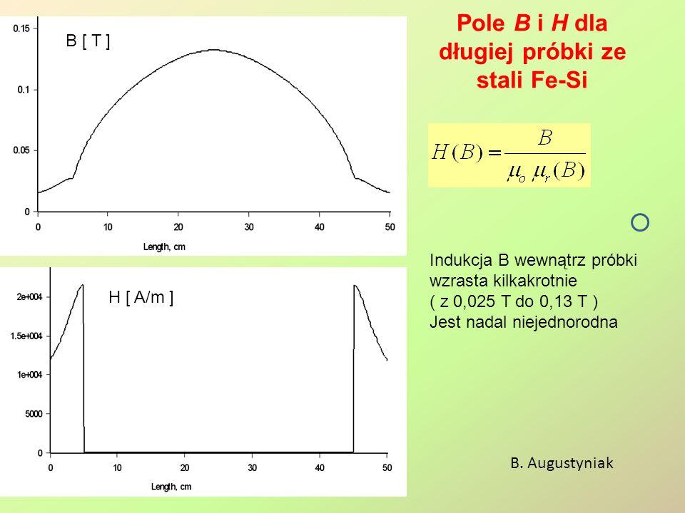 Pole B i H dla długiej próbki ze stali Fe-Si