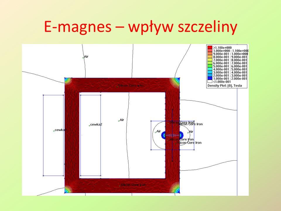 E-magnes – wpływ szczeliny