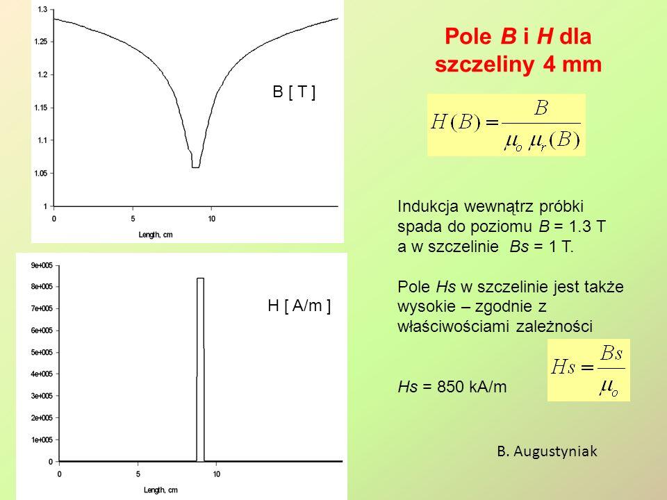 Pole B i H dla szczeliny 4 mm