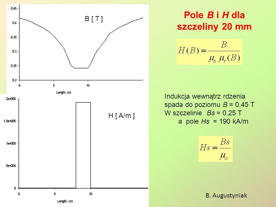 Pole B i H dla szczeliny 20 mm