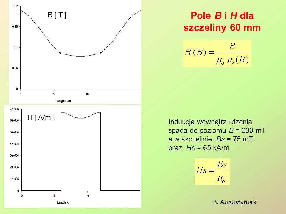 Pole B i H dla szczeliny 60 mm