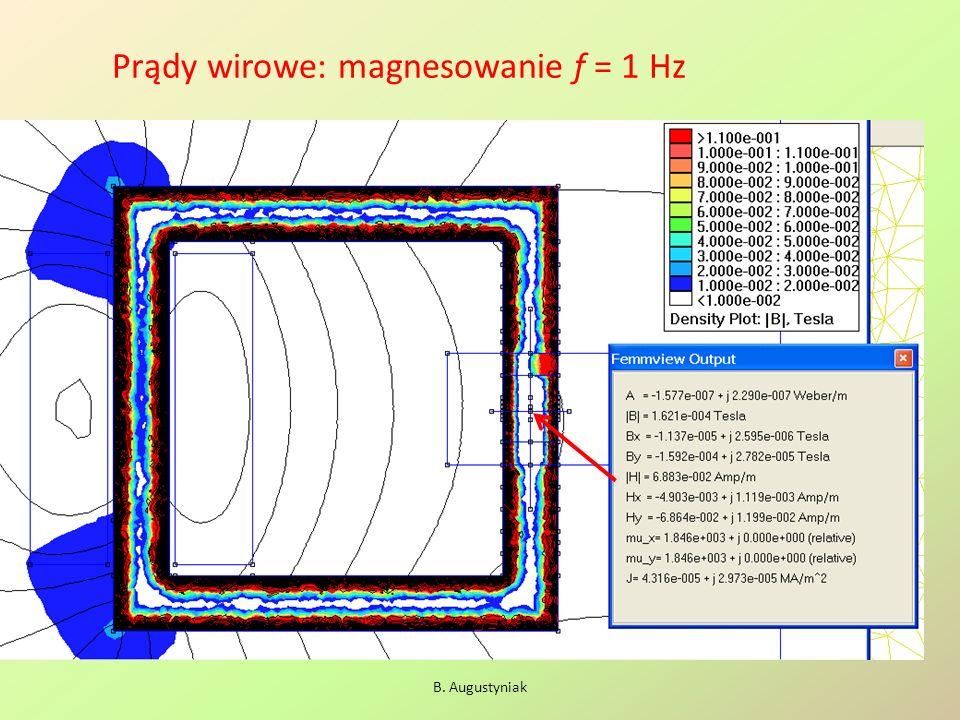 Prądy wirowe: magnesowanie f = 1 Hz