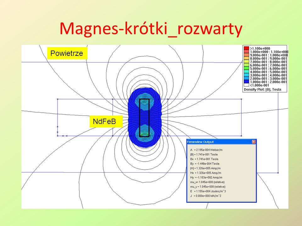 Magnes-krótki_rozwarty