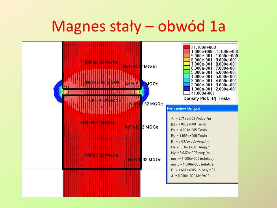 Magnes stały – obwód 1a