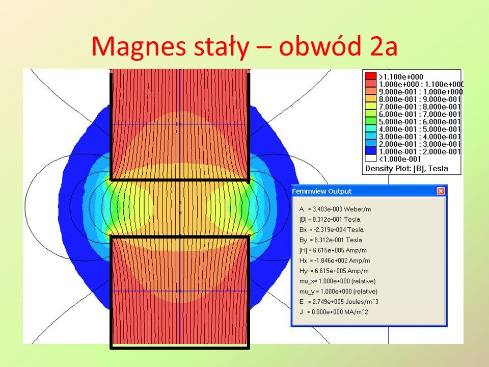 Magnes stały – obwód 2a