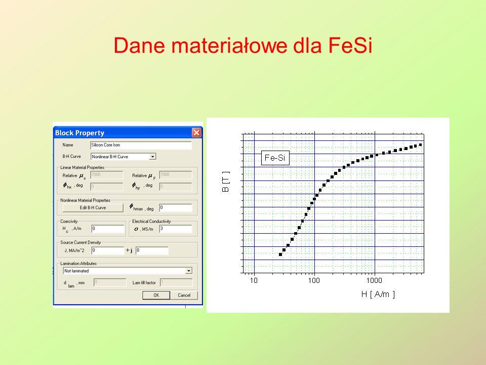 Dane materiałowe dla FeSi