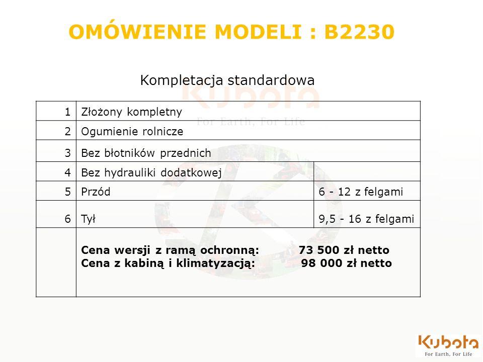OMÓWIENIE MODELI : B2230 Kompletacja standardowa 1 Złożony kompletny 2