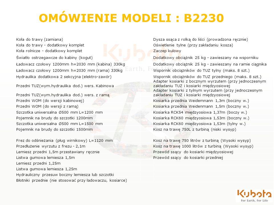 OMÓWIENIE MODELI : B2230 Koła do trawy (zamiana)