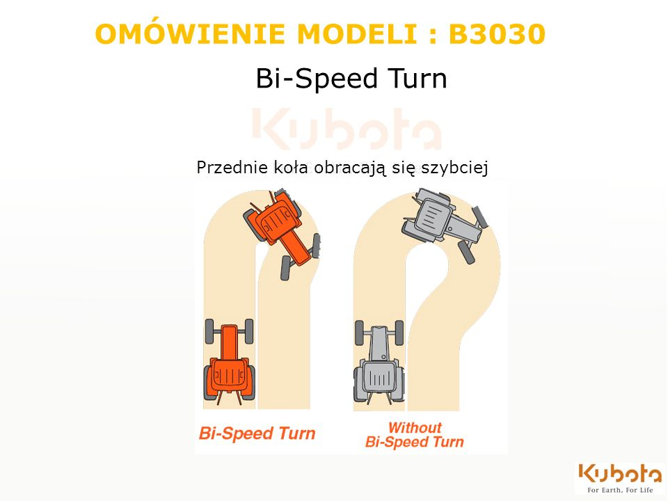 OMÓWIENIE MODELI : B3030 Bi-Speed Turn